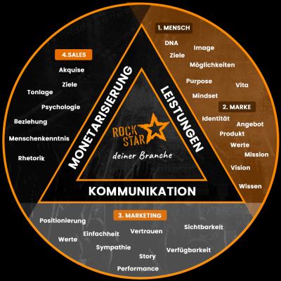 diagram-brand-transformer